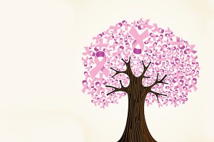 breast-cancer-tree
